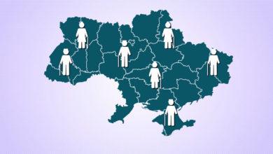 Photo of На що розраховують українці, аби гідно жити на пенсії: деталі у цифрах