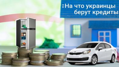 Photo of Кредит або розстрочка: На що українці позичають гроші в банках