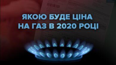 Photo of Тарифи на газ у 2020 році: як змінюється ціна