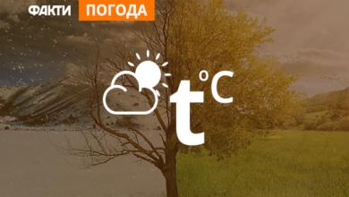 Photo of Дощі, сніг у Карпатах і похолодання: погода в Україні на 31 жовтня (КАРТА)