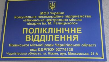 Photo of КНП «Ніжинська ЦМЛ ім. М. Галицького» надає щоденну інформацію станом на 23.03.2020 року