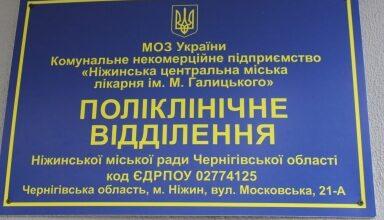 Photo of Відкрито рахунок для благодійних внесків КНП «Ніжинської центральної міської лікарні ім. М. Галицького»