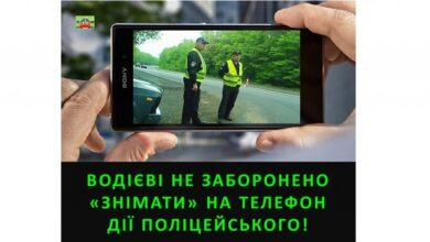 Photo of Коли можна знімати дії поліцейських на камеру
