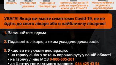 Photo of Коронавірус в Україні: статистика поширення по областях