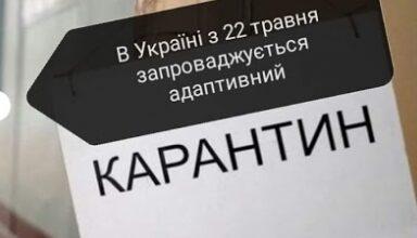 Photo of До 22 червня в Україні триватиме адаптивний карантин