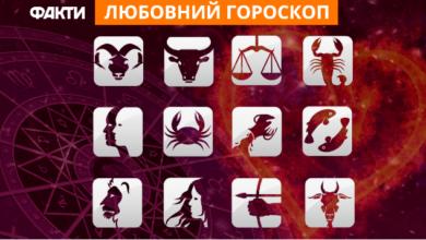 Photo of Гороскоп для всіх знаків зодіаку на липень 2020