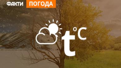 Photo of Погода в Україні на 5 серпня (КАРТА)