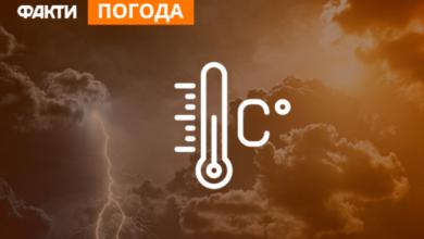 Photo of Дощі і похолодання до +15: прогноз погоди на тиждень (КАРТА)