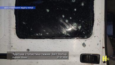 Photo of Трагічна статистика тижня. Звіт поліції. Ніжин 27.07.2020