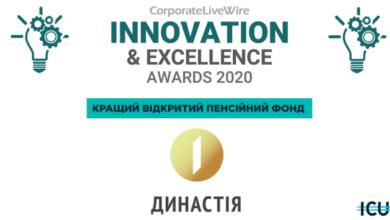 Photo of НПФ Династія від ICU став кращим пенсійним фондом України в 2020 році