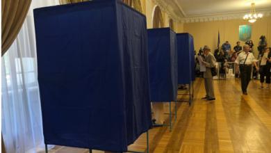 Photo of Місцеві вибори 2020: результати екзит-полу в Одесі