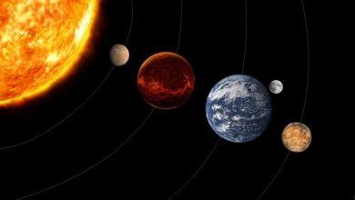 Photo of Парад планет 2020: чого очікувати знакам зодіаку