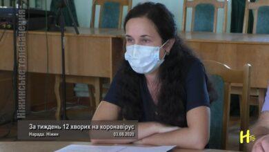 Photo of За тиждень 12 хворих на коронавірус. Ніжин 03.08.2020