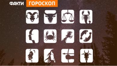 Photo of Гороскоп для всіх знаків зодіаку на листопад 2020