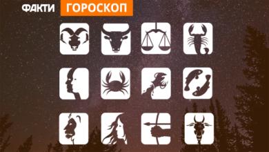 Photo of Гороскоп на тиждень з 10 до 16 серпня 2020