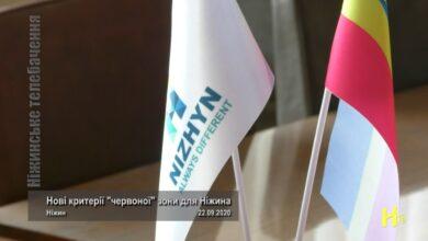 """Photo of Нові критерії """"червоної"""" зони для Ніжина. 22.09.2020"""