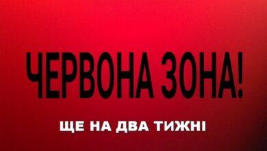 """Photo of Уряд зміни ухвалив, але Ніжин так і залишився у """"червоній"""" зоні ще на два тижні"""