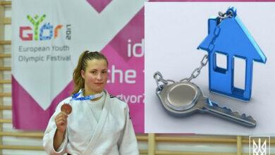 Photo of За скільки придбають квартиру ніжинській спортсменці Наталії Чистяковій?