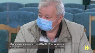 Photo of Стан захворюваності на COVID-19 за тиждень. Ніжин 12.10.2020