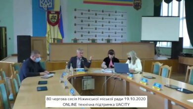 Photo of 80 чергова сесія Ніжинської міської ради 19.10.2020