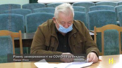 Photo of Рівень захворюваності на COVID-19 за тиждень. Ніжин 19.10.2020
