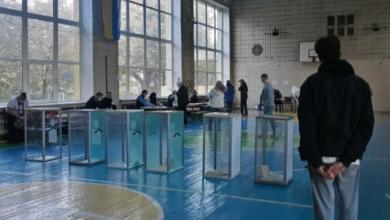 Photo of Місцеві вибори в Одесі: результати екзит-полу на посаду місцевого голови