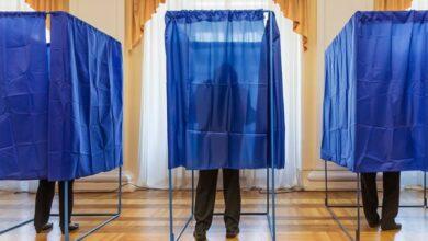 Photo of Місцеві вибори 2020: результати екзит-полу в Маріуполі