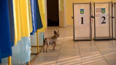 Photo of Місцеві вибори в Ужгороді: результати екзит-полу на посаду міського голови