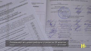 Photo of Переможці місцевих виборів станом на 29 жовтня. Ніжин 29.10.2020