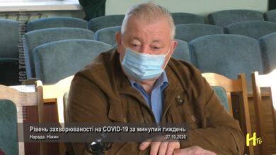 Photo of Рівень захворюваності на COVID-19 за минулий тиждень. Ніжин 27.10.2020