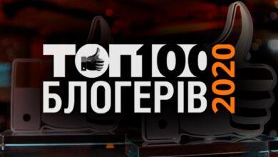 Photo of Факти ICTV визначили переможців голосування ТОП-100 блогерів України 2020