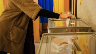 Photo of Явка близько 37%: де найактивніше голосували українці