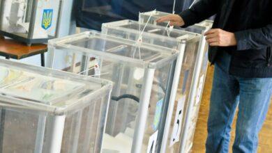 Photo of Пройдуть п'ять політсил: які партії долають бар'єр на місцевих виборах 2020