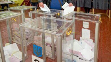 Photo of Місцеві вибори 2020: результати екзит-полу в Україні